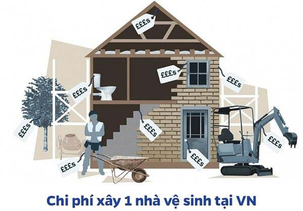 chi-phi-xay-nha-ve-sinh-het-bao-nhieu-tien