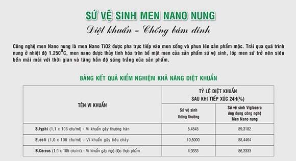 cong-nghe-men-nano-khang-khuan